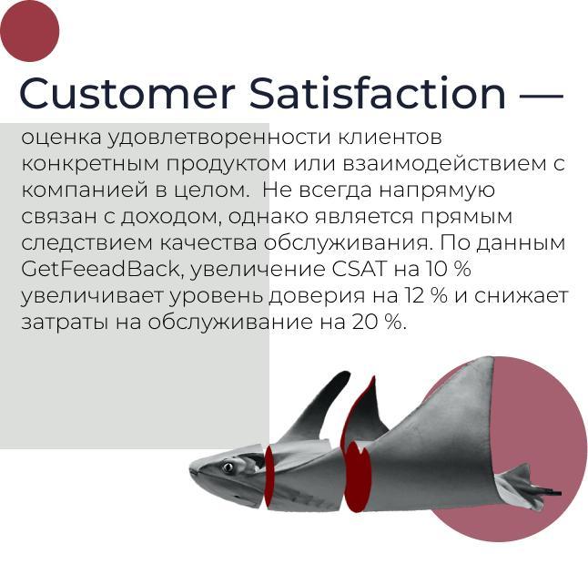 Любовь в трех буквах: индекс лояльности клиентов 18